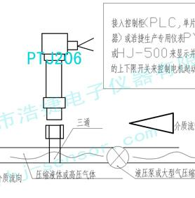 油泵水泵压力测控传感器的原理应用
